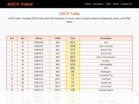ascii-tables.com
