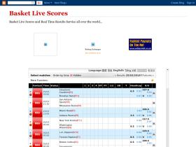 basketlivescores-gr.blogspot.com