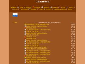 chanfeed.com