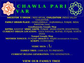 chawlas.info