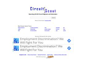 circuitscout.com