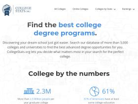 collegestats.org