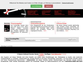 daytrading-strategie.de