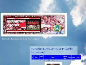 indonesiansoccer11.blogspot.com