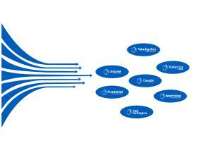 ispcable.es