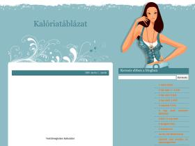 kaloria-tablazat.blogspot.com