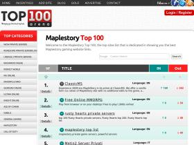 maplestory.top100arena.com
