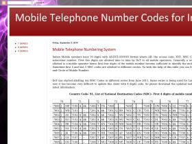 mobilecodes.blogspot.in