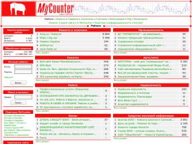 mycounter.ua