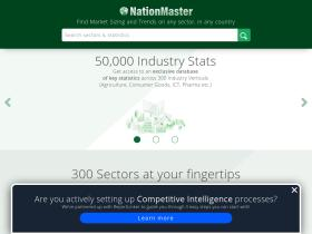 nationmaster.com