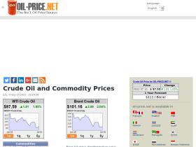 oil-price.net