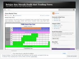 profitdariforex.wordpress.com