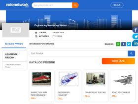 sistemmonitoring.indonetwork.co.id