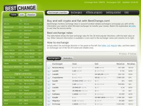 softzal.ru