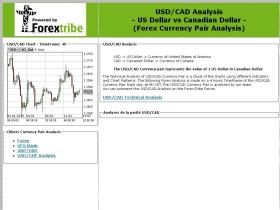 usd-cad-analysis.com