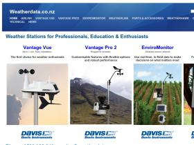 weatherdata.co.nz