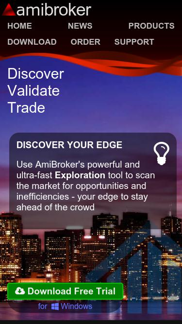 Amibroker com Analytics - Market Share Stats & Traffic Ranking
