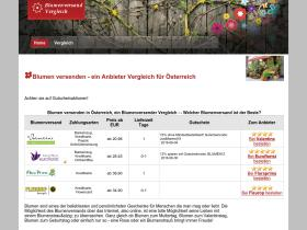 blumen-verschicken-in.at