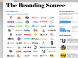 brandingsource.blogspot.com