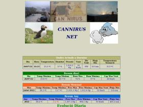 cannirus.net