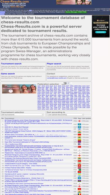 Chess-results com Analytics - Market Share Stats & Traffic Ranking