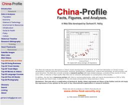 china-profile.com