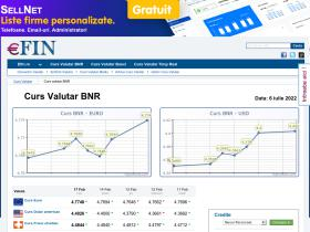 curs-valutar.efin.ro