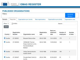 emas-register.eu
