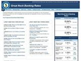 greatneckbankingrates.com