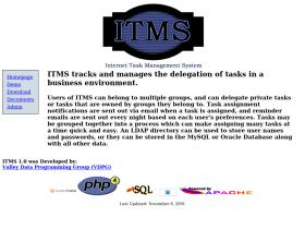 itms.sourceforge.net