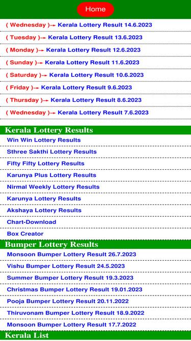 Keralalotterytoday com Analytics - Market Share Stats & Traffic Ranking