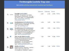 lectric.twittergids.nl