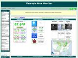 macungieweather.net