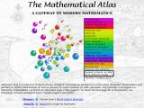 math-atlas.org