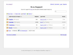 n-nu-support.970493.n3.nabble.com
