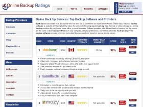 online-backup-ratings.ca