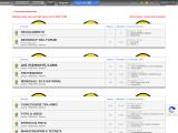 piemontemotocross.forumfree.it