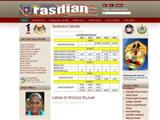 rasdian.edu.my
