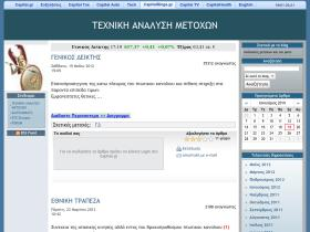 stockanalysis-stef.capitalblogs.gr