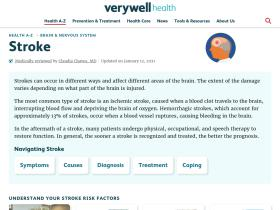 stroke.about.com