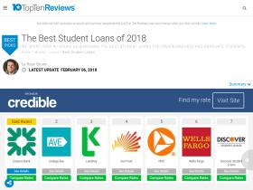 student-loans-review.toptenreviews.com