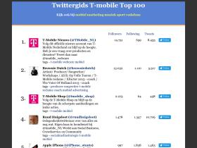 t-mobile.twittergids.nl