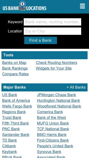 Usbanklocations com Analytics - Market Share Stats & Traffic