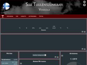 veikkola-weather.com