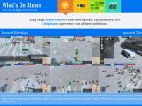 Reboot omsi-webdisk de Analytics - Market Share Stats