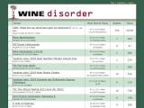 winedisorder.com