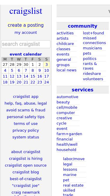Winstonsalem Craigslist Org Analytics Market Share Stats