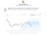 zonadeinversion.com